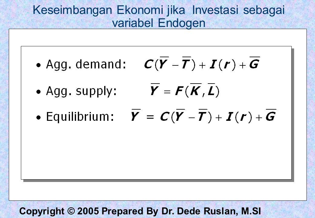 Keseimbangan Ekonomi jika Investasi sebagai variabel Endogen