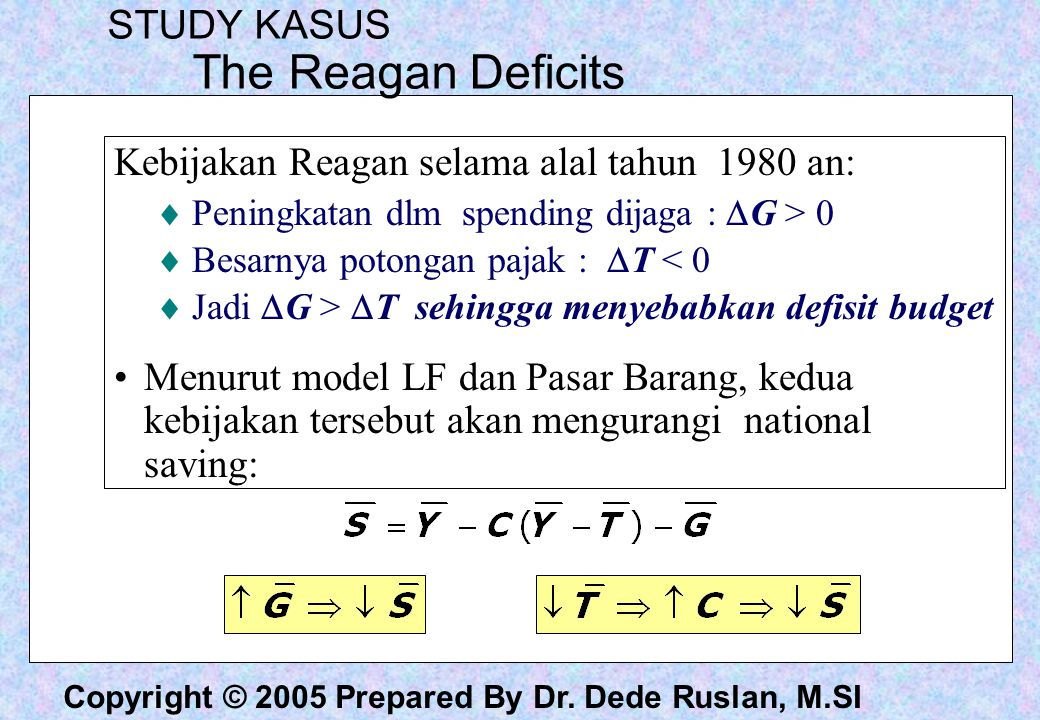 STUDY KASUS The Reagan Deficits