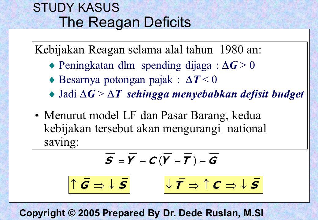 STUDY KASUS The Reagan Deficits