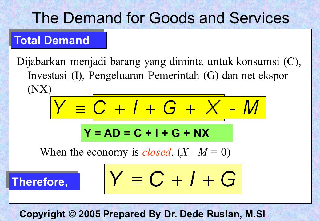The Demand for Goods and Services