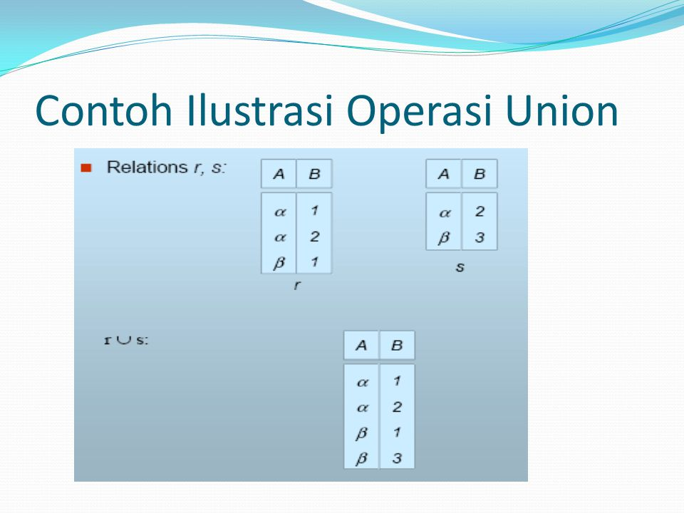 Contoh Ilustrasi Operasi Union
