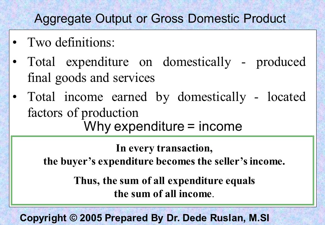 Total expenditure on domestically - produced final goods and services