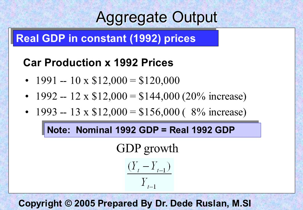 Aggregate Output GDP growth Real GDP in constant (1992) prices