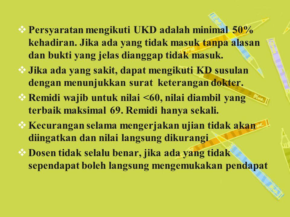 Persyaratan mengikuti UKD adalah minimal 50% kehadiran