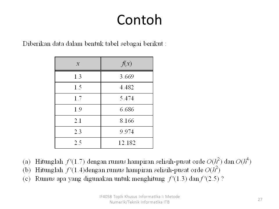 Contoh IF4058 Topik Khusus Informatika I: Metode Numerik/Teknik Informatika ITB