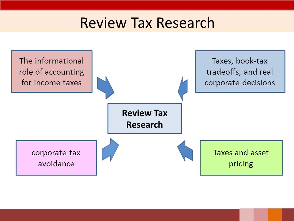 role of accounting The role of accounting accounting is the systematic recording of financial transactions and the reporting of such transactions for decision making purposes as such, it can be seen that the main role of accounting is to assist in better decision making.