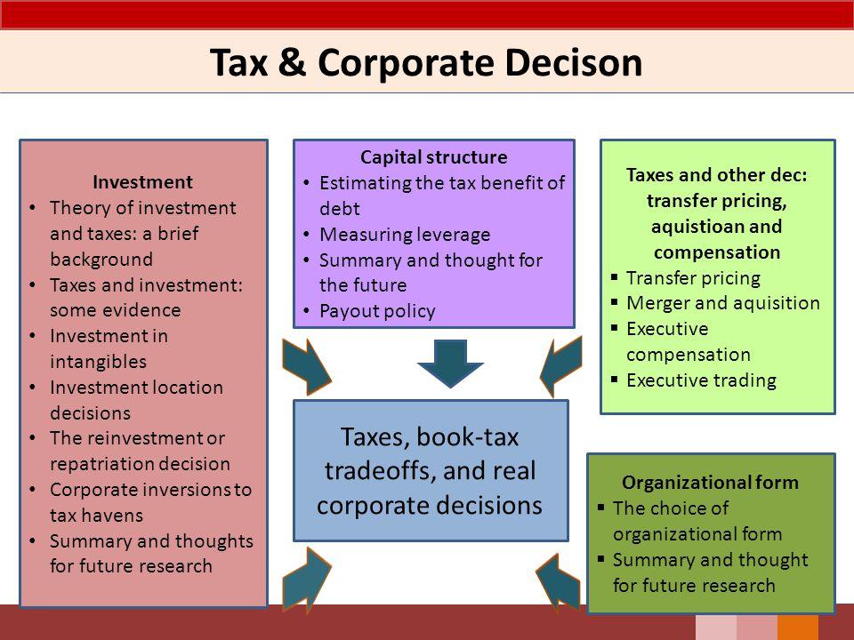 Tax & Corporate Decison
