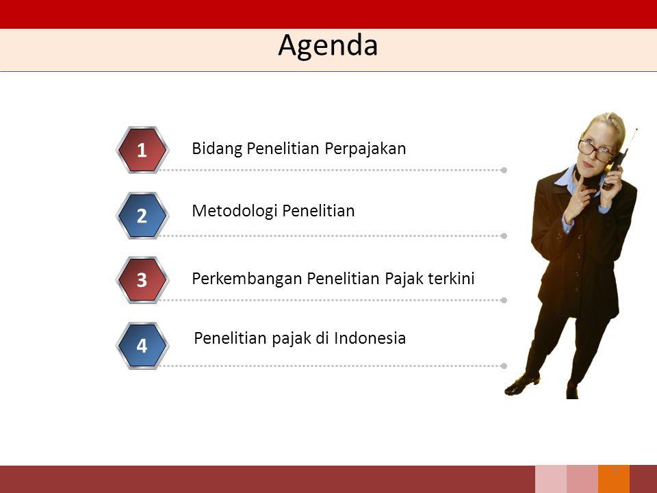 Agenda 1 2 3 4 Bidang Penelitian Perpajakan Metodologi Penelitian