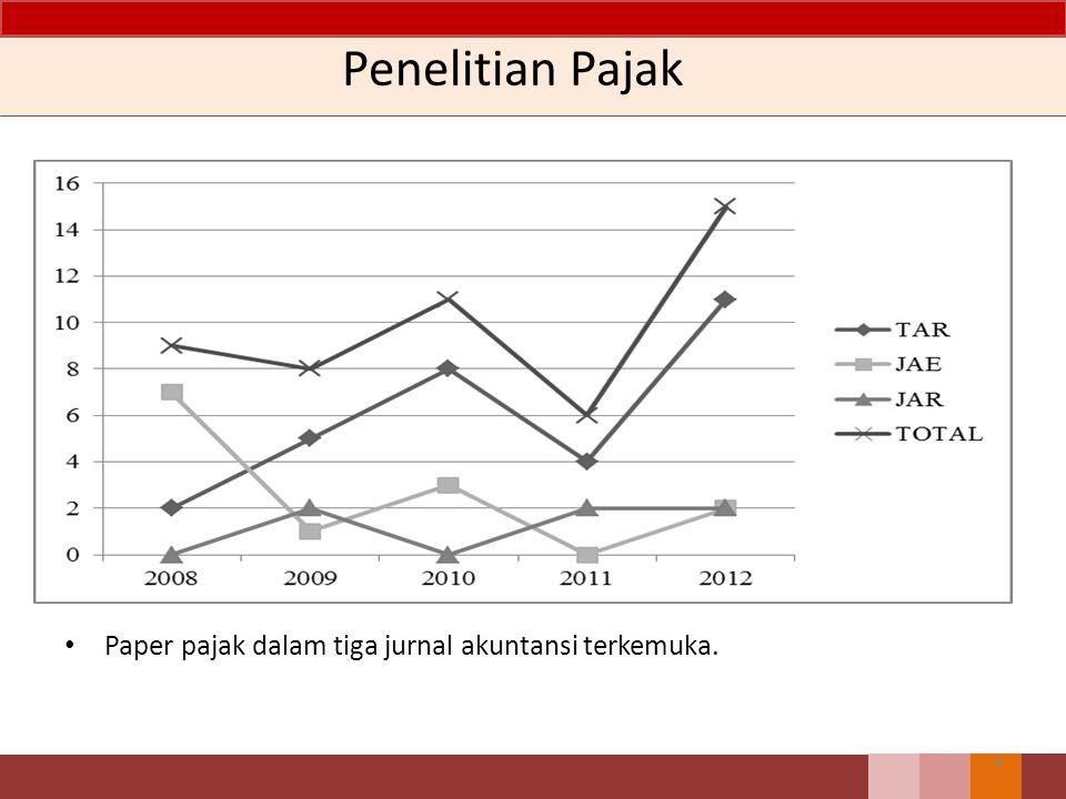 Penelitian Pajak Paper pajak dalam tiga jurnal akuntansi terkemuka.