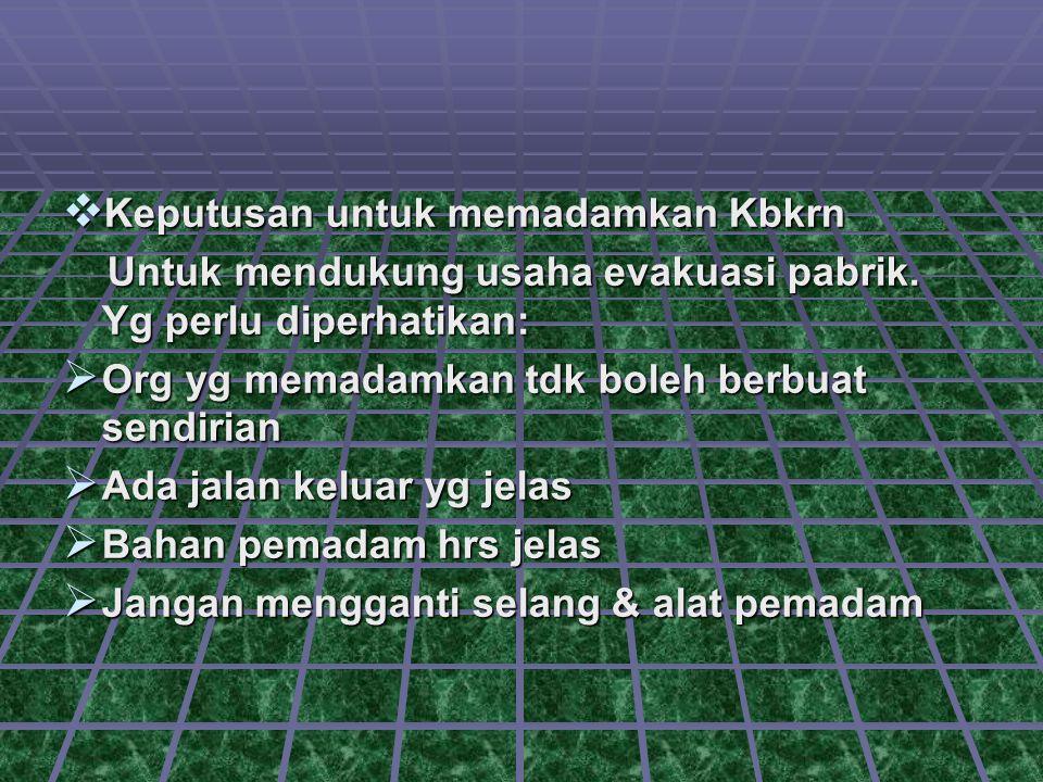 Keputusan untuk memadamkan Kbkrn