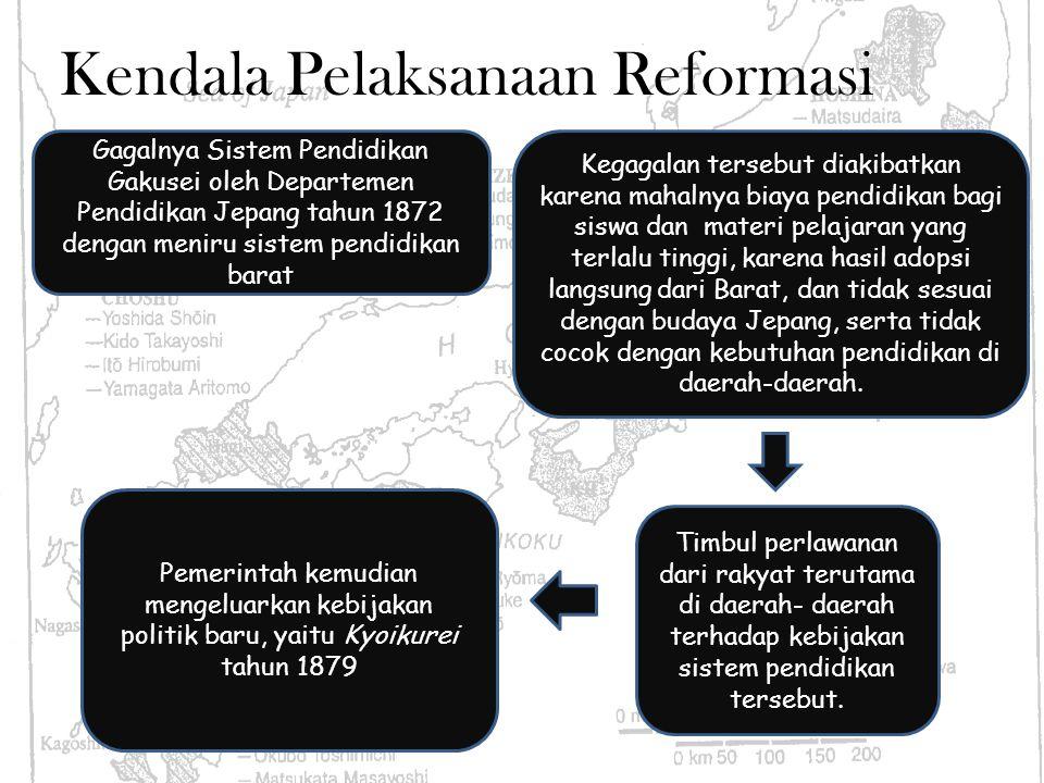 Kendala Pelaksanaan Reformasi