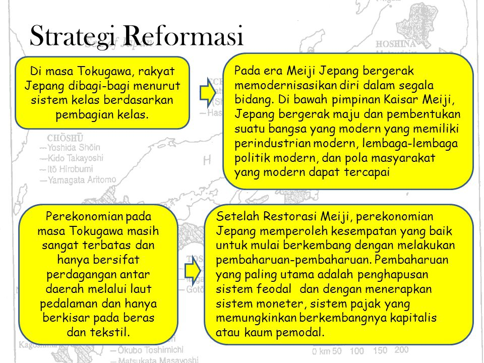 Strategi Reformasi