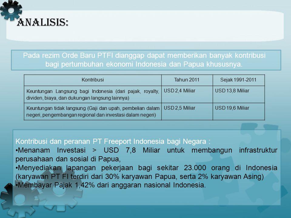 Analisis: Pada rezim Orde Baru PTFI dianggap dapat memberikan banyak kontribusi bagi pertumbuhan ekonomi Indonesia dan Papua khususnya.