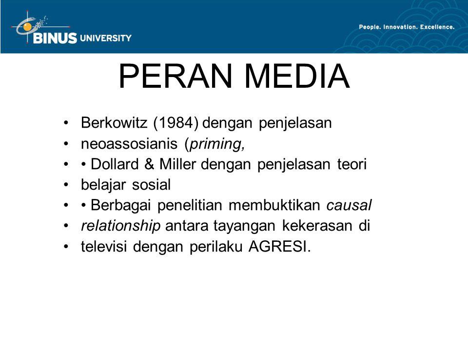 PERAN MEDIA Berkowitz (1984) dengan penjelasan neoassosianis (priming,