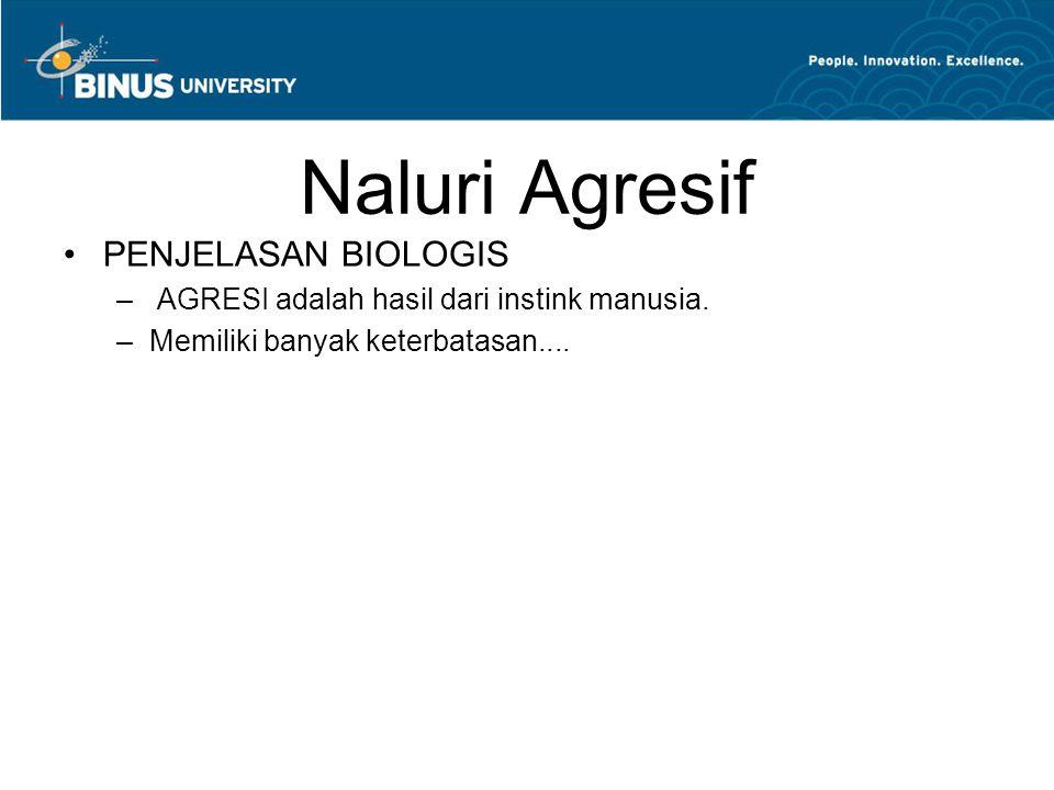 Naluri Agresif PENJELASAN BIOLOGIS