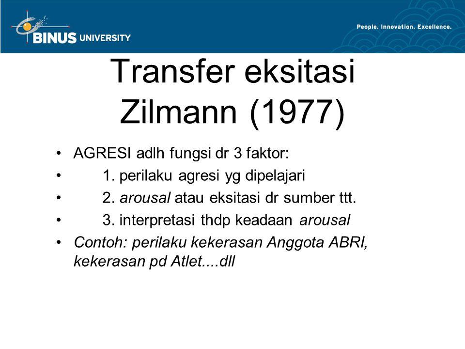 Transfer eksitasi Zilmann (1977)