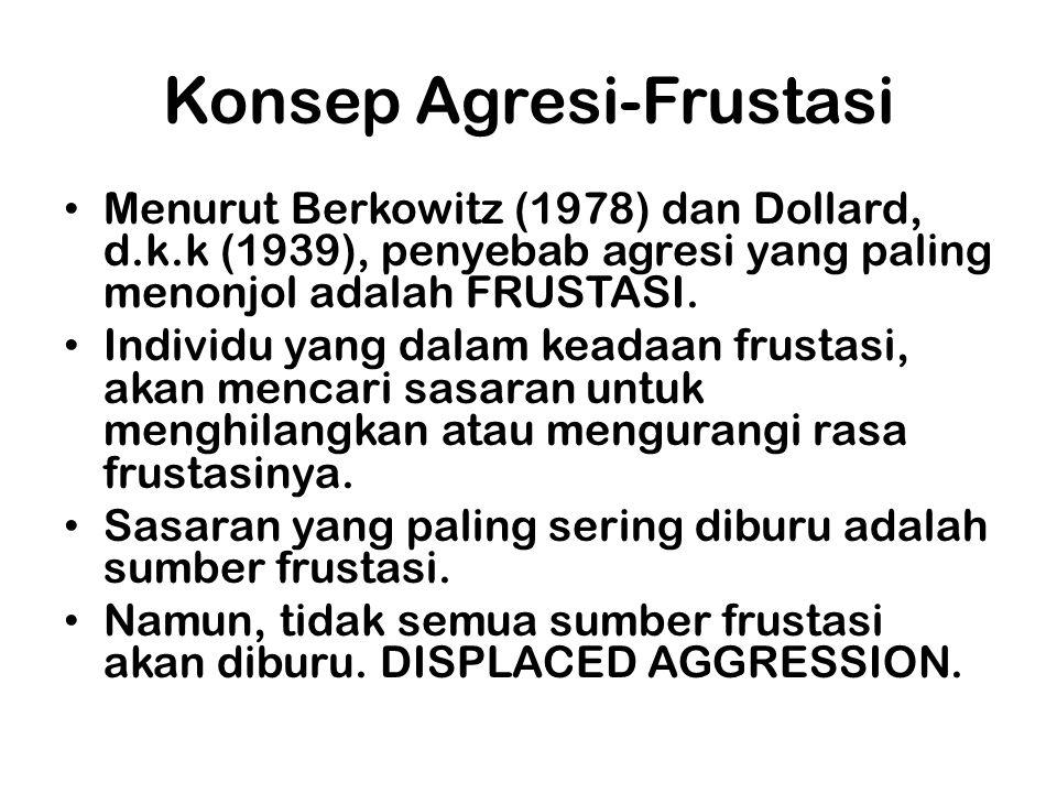 Konsep Agresi-Frustasi