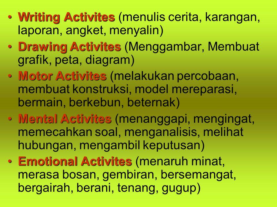 Writing Activites (menulis cerita, karangan, laporan, angket, menyalin)