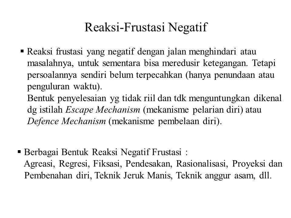 Reaksi-Frustasi Negatif