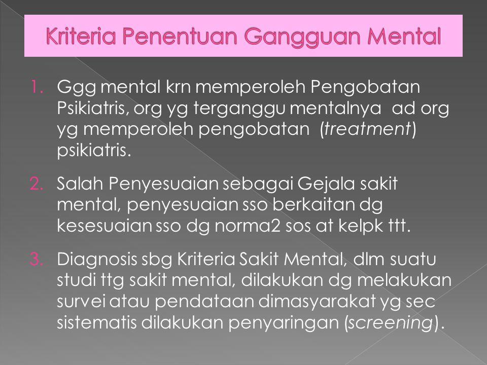 Kriteria Penentuan Gangguan Mental