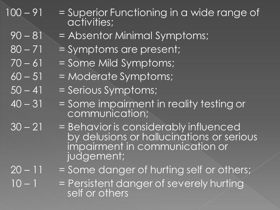 100 – 91 = Superior Functioning in a wide range of activities; 90 – 81 = Absentor Minimal Symptoms; 80 – 71 = Symptoms are present; 70 – 61 = Some Mild Symptoms; 60 – 51 = Moderate Symptoms; 50 – 41 = Serious Symptoms; 40 – 31 = Some impairment in reality testing or communication; 30 – 21 = Behavior is considerably influenced by delusions or hallucinations or serious impairment in communication or judgement; 20 – 11 = Some danger of hurting self or others; 10 – 1 = Persistent danger of severely hurting self or others