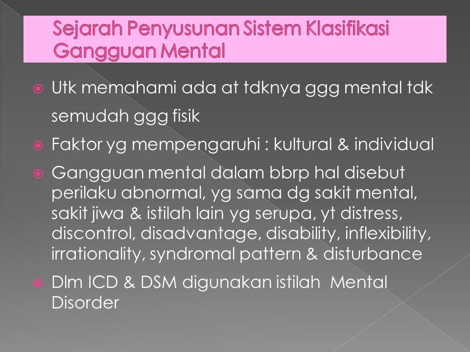 Sejarah Penyusunan Sistem Klasifikasi Gangguan Mental