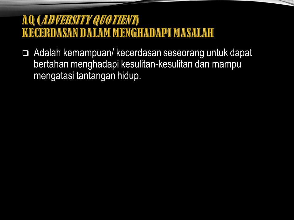 AQ (ADVERSITY QUOTIENT) KECERDASAN DALAM MENGHADAPI MASALAH