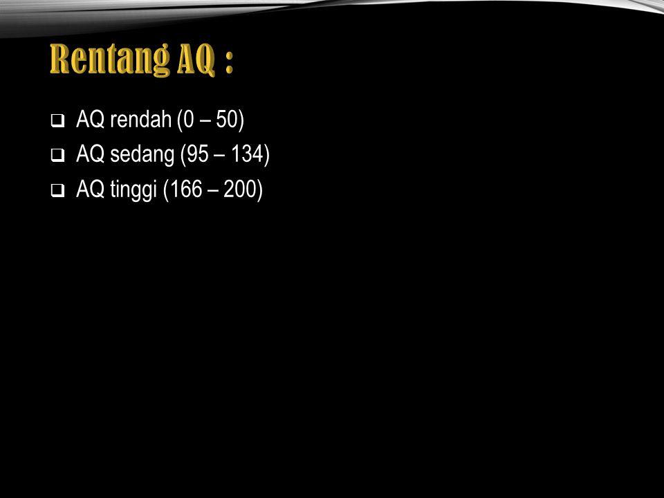 Rentang AQ : AQ rendah (0 – 50) AQ sedang (95 – 134)