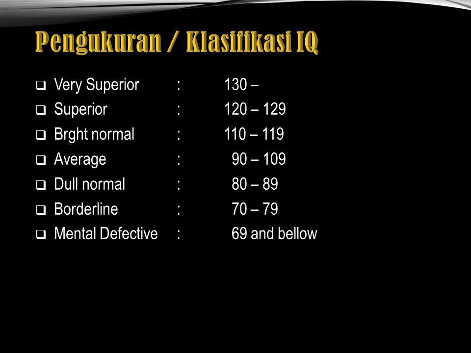 Pengukuran / Klasifikasi IQ