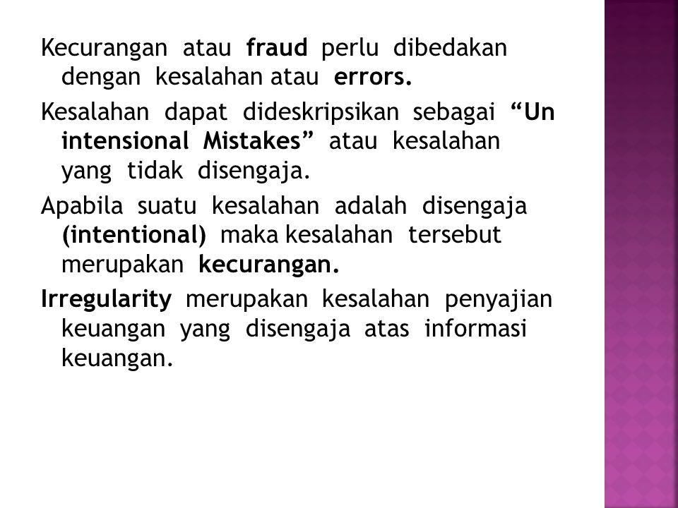 Kecurangan atau fraud perlu dibedakan dengan kesalahan atau errors
