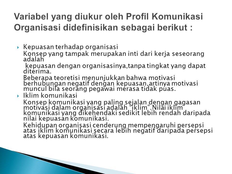 Variabel yang diukur oleh Profil Komunikasi Organisasi didefinisikan sebagai berikut :