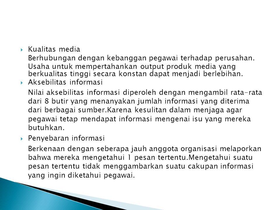 Kualitas media Berhubungan dengan kebanggan pegawai terhadap perusahan.