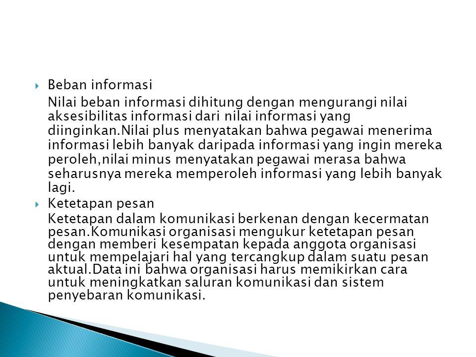 Beban informasi