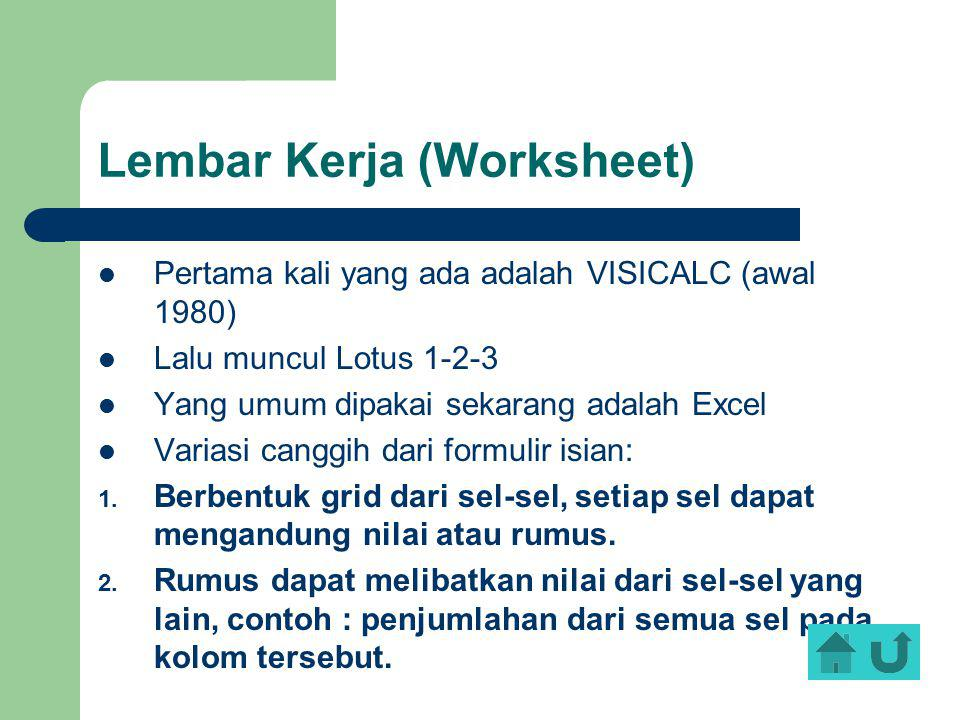 Lembar Kerja (Worksheet)