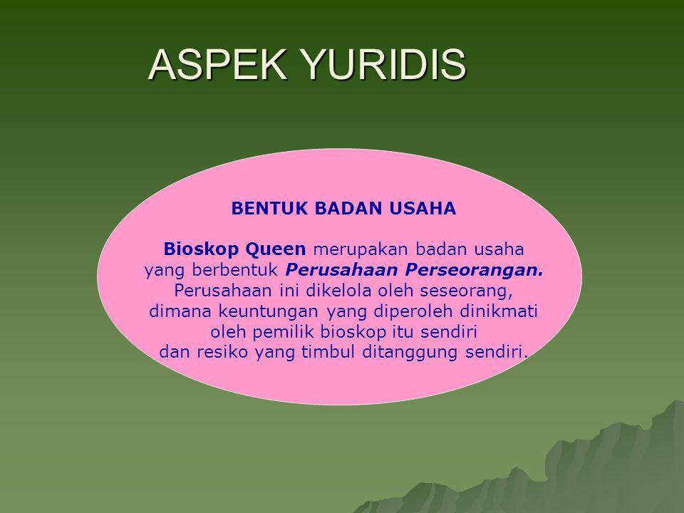 ASPEK YURIDIS BENTUK BADAN USAHA Bioskop Queen merupakan badan usaha