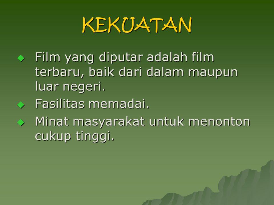 KEKUATAN Film yang diputar adalah film terbaru, baik dari dalam maupun luar negeri. Fasilitas memadai.