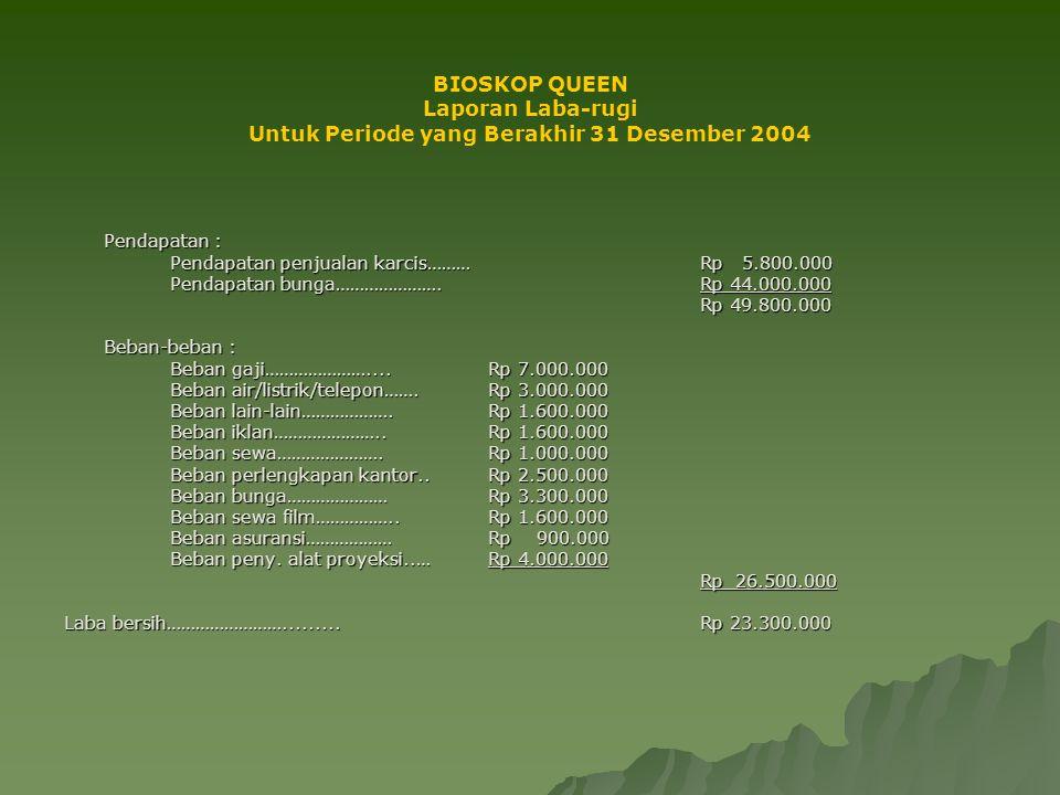 Untuk Periode yang Berakhir 31 Desember 2004