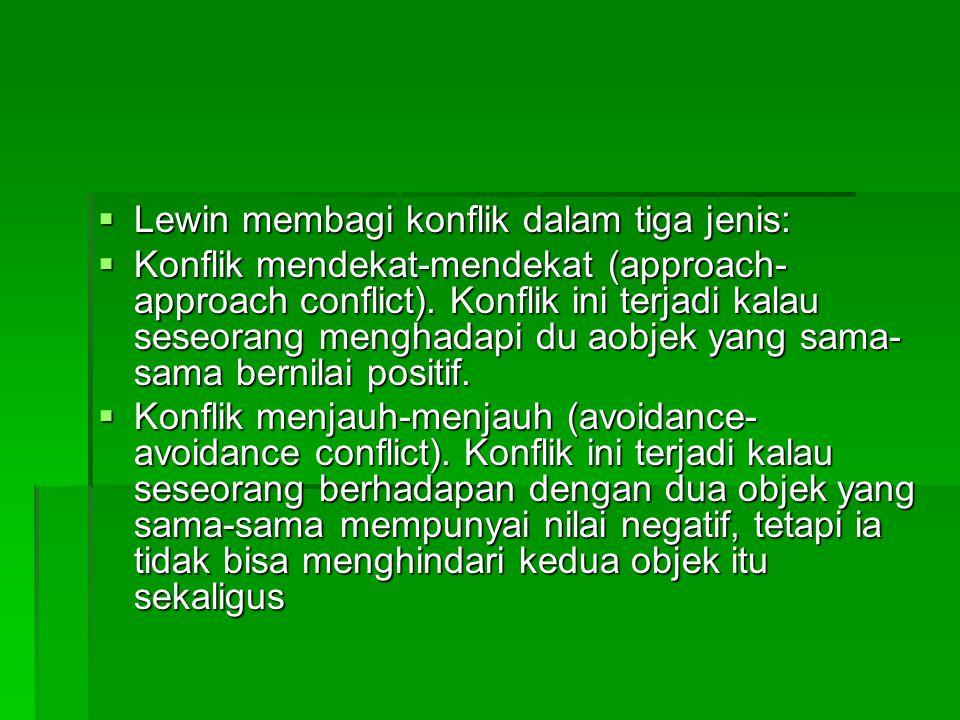 Lewin membagi konflik dalam tiga jenis: