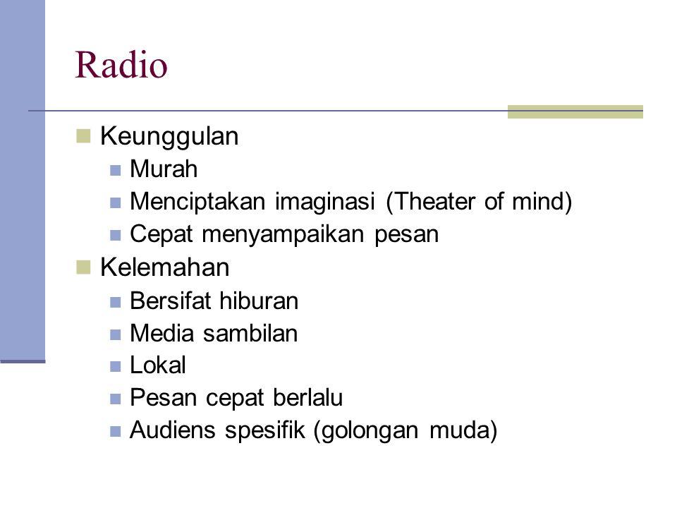 Radio Keunggulan Kelemahan Murah