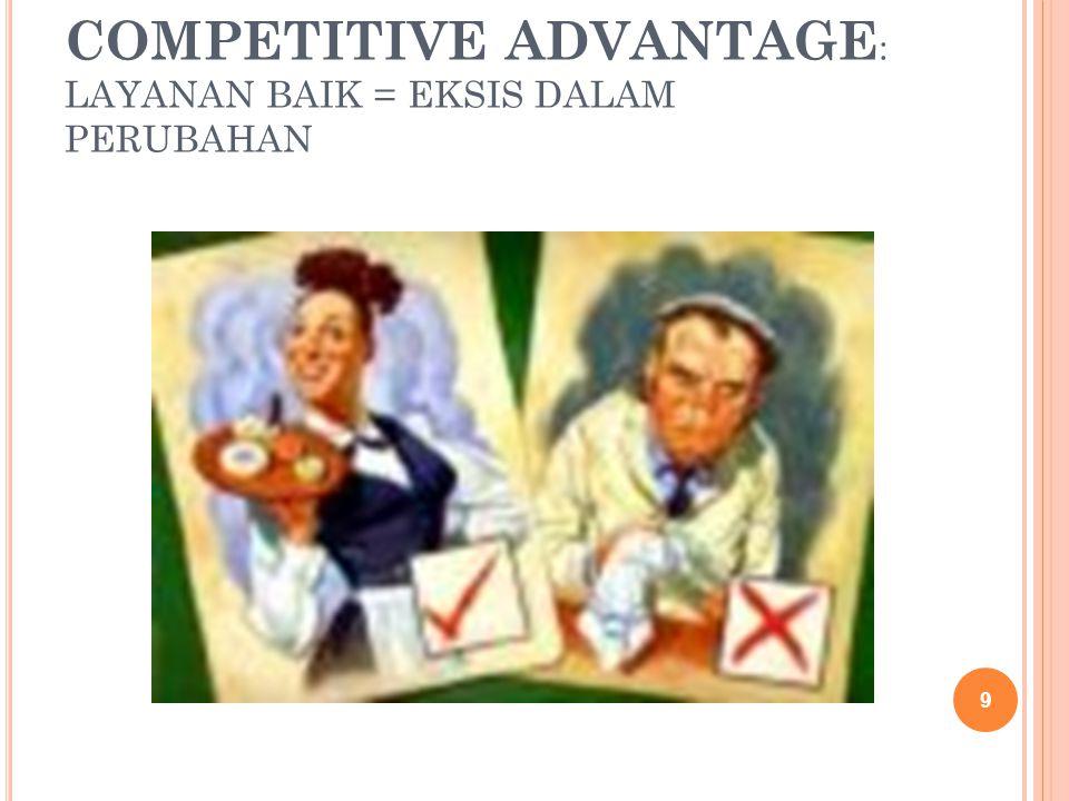COMPETITIVE ADVANTAGE: LAYANAN BAIK = EKSIS DALAM PERUBAHAN