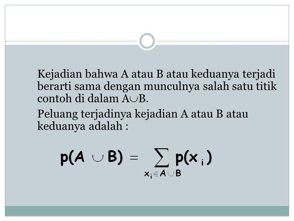 Kejadian bahwa A atau B atau keduanya terjadi berarti sama dengan munculnya salah satu titik contoh di dalam AB.