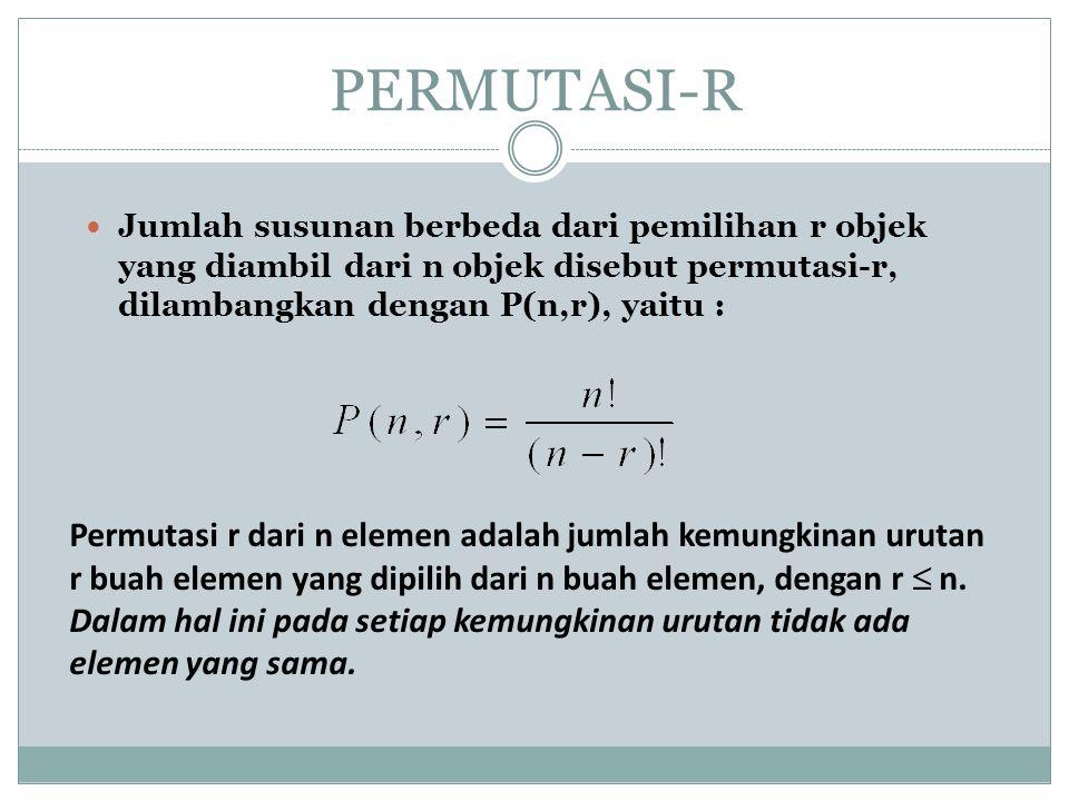 PERMUTASI-R Jumlah susunan berbeda dari pemilihan r objek yang diambil dari n objek disebut permutasi-r, dilambangkan dengan P(n,r), yaitu :