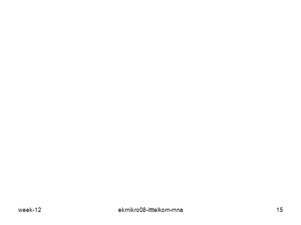 ekmikro08-itttelkom-mna