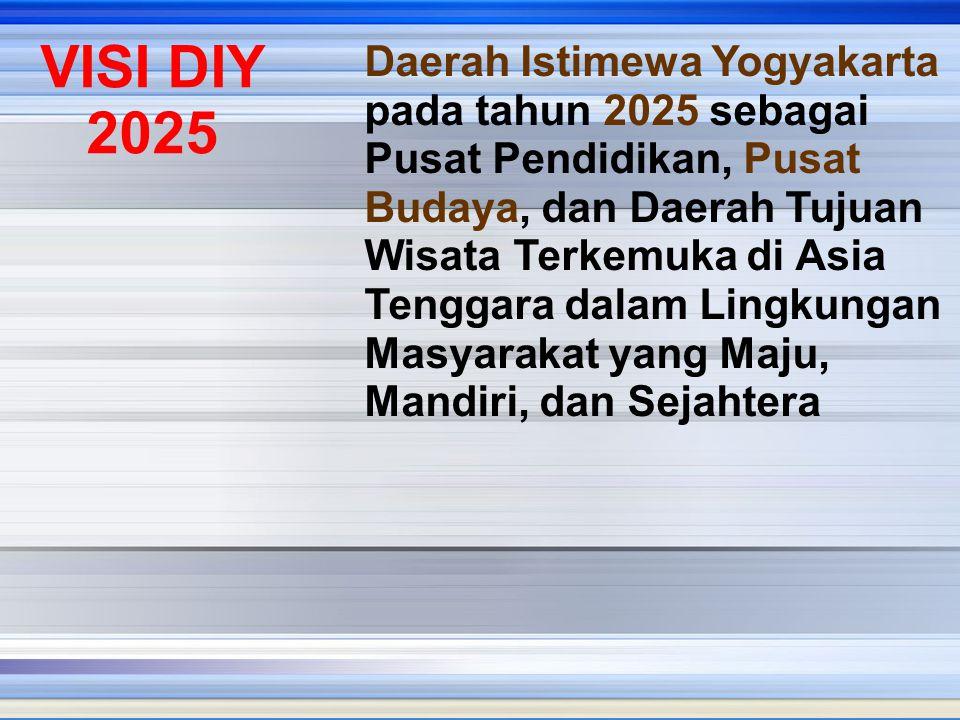 Daerah Istimewa Yogyakarta pada tahun 2025 sebagai Pusat Pendidikan, Pusat Budaya, dan Daerah Tujuan Wisata Terkemuka di Asia Tenggara dalam Lingkungan Masyarakat yang Maju, Mandiri, dan Sejahtera