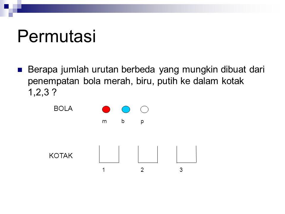 Permutasi Berapa jumlah urutan berbeda yang mungkin dibuat dari penempatan bola merah, biru, putih ke dalam kotak 1,2,3