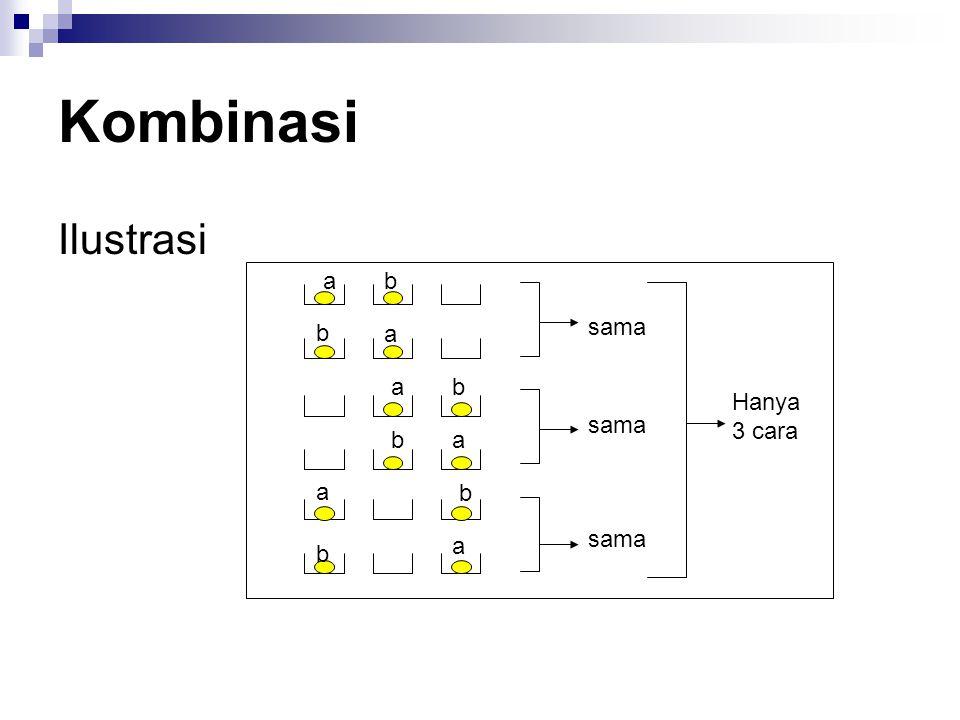 Kombinasi Ilustrasi sama Hanya 3 cara a b