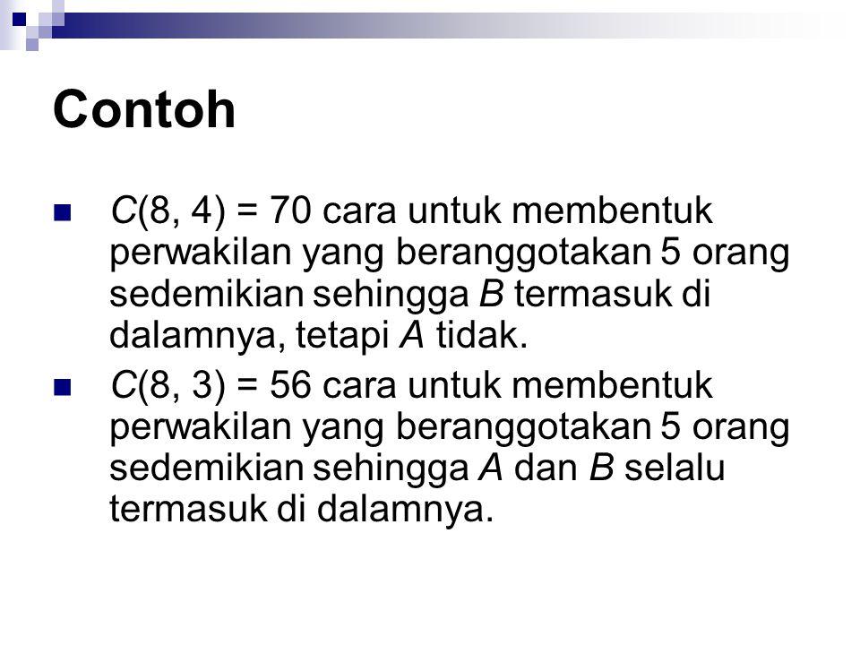 Contoh C(8, 4) = 70 cara untuk membentuk perwakilan yang beranggotakan 5 orang sedemikian sehingga B termasuk di dalamnya, tetapi A tidak.