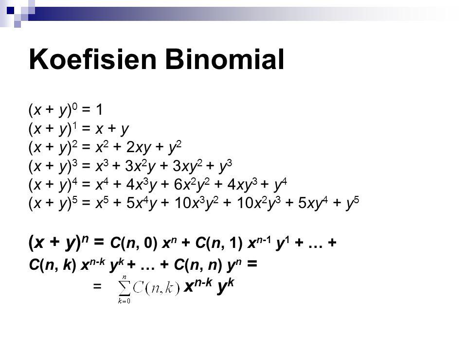 Koefisien Binomial (x + y)n = C(n, 0) xn + C(n, 1) xn-1 y1 + … +