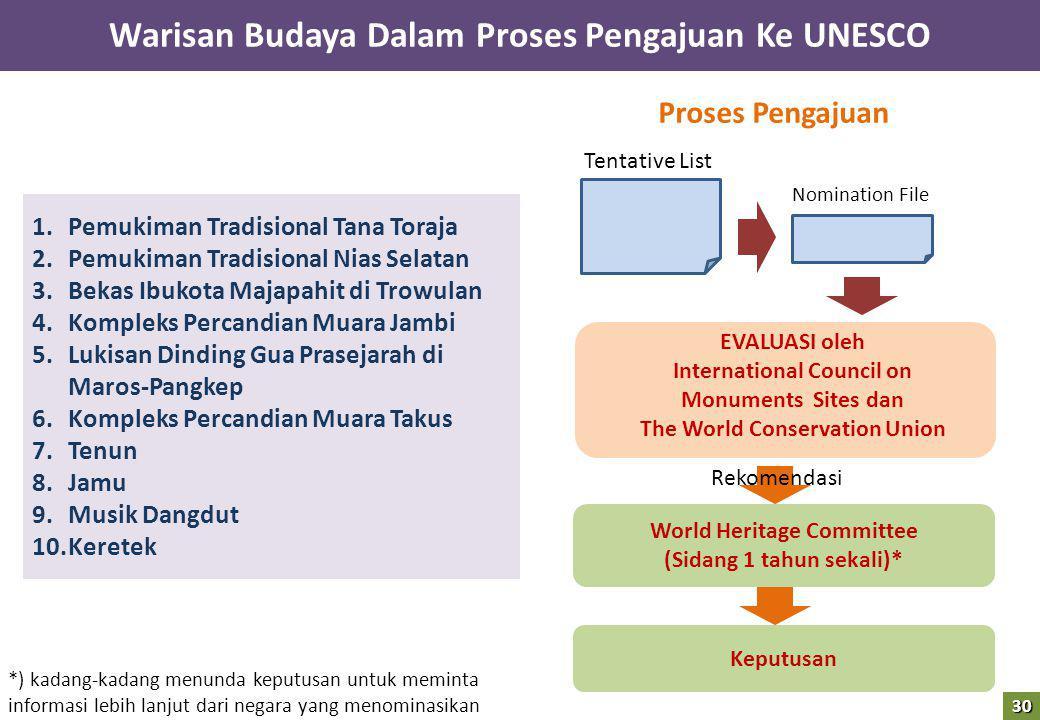 Warisan Budaya Dalam Proses Pengajuan Ke UNESCO