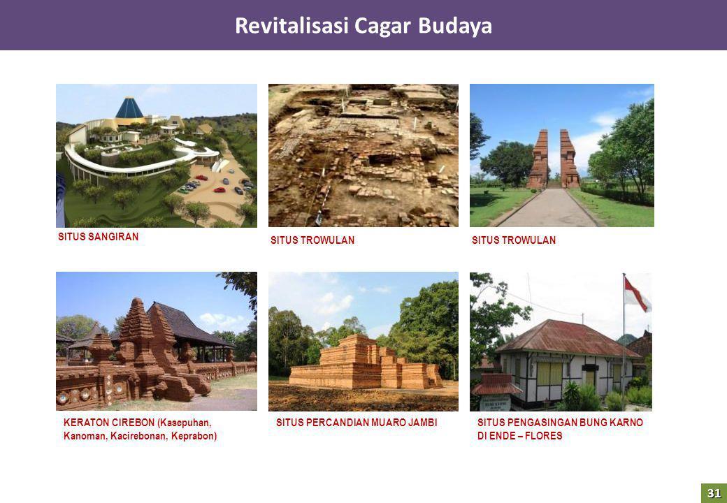 Revitalisasi Cagar Budaya